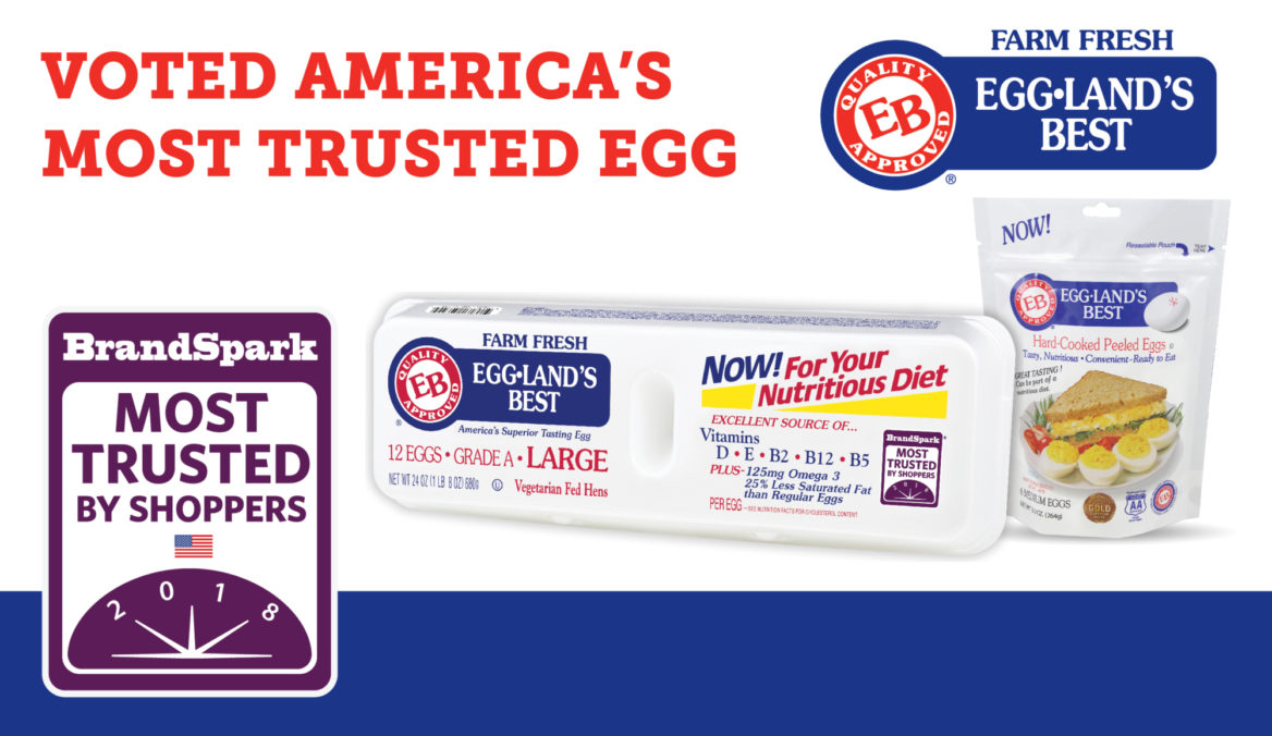 Eggland's Best receives America's Most Trusted Egg Award for Fourth Consecutive Year