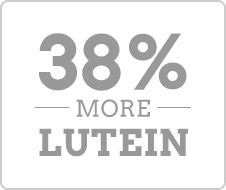38% More Lutein