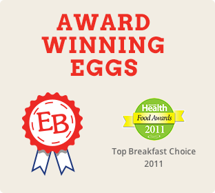 Top Breakfast – Hard-Cooked Eggs