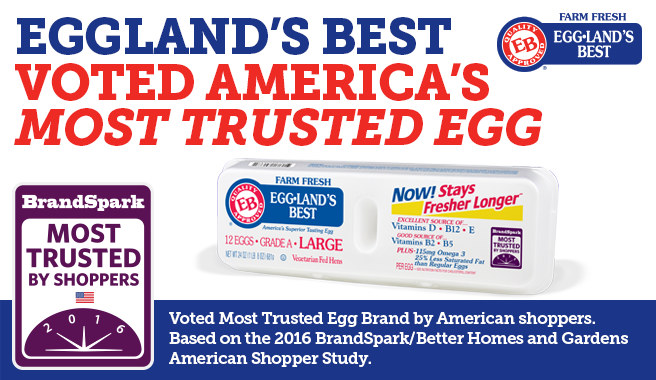 Eggland's Best Named America's Most Trusted Egg