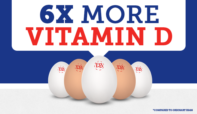 Eggland's Best Announces Their Eggs Now Have 6X More Vitamin D Than Ordinary Eggs